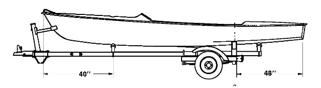 Force 5 Sailboat Trailering Instructions